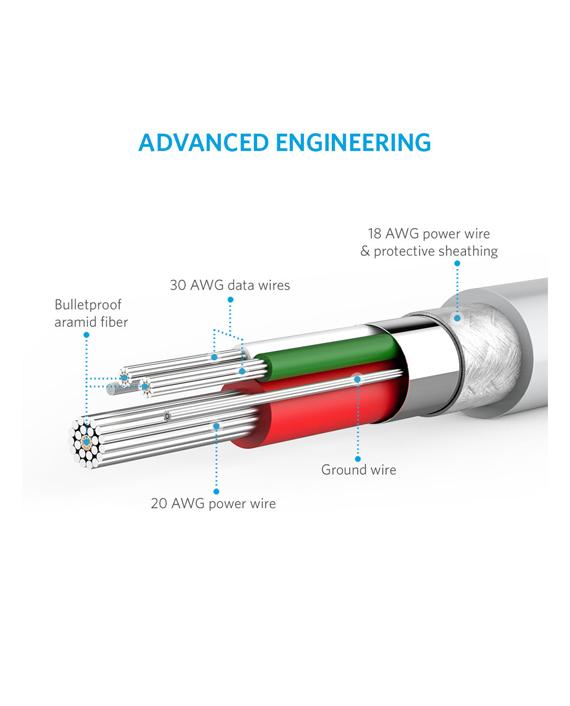Anker PowerLine 3ft Micro USB White