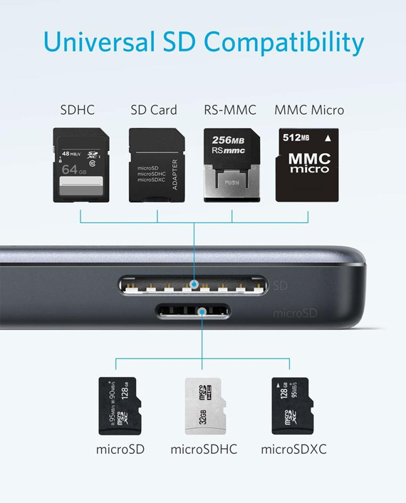 Anker Power Expand 5-in-1 USB-C Hub
