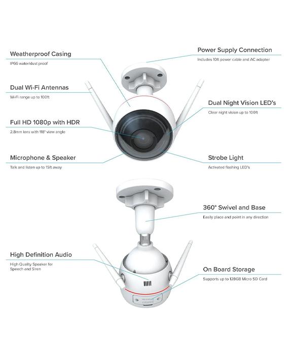 Ezviz C3W ezGuard Husky Air CS-CV310-A0-1B2WFR 1080p Wi-Fi Security Camera